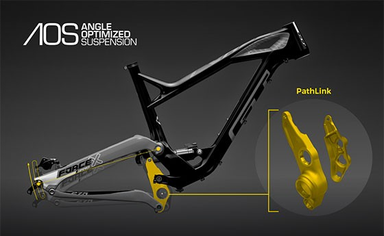 ANGLE OPTIMIZED SUSPENSION
